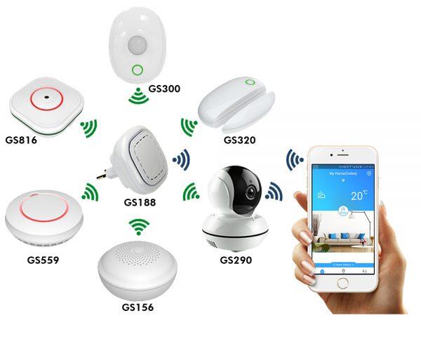 SmartHome_Produktekreis