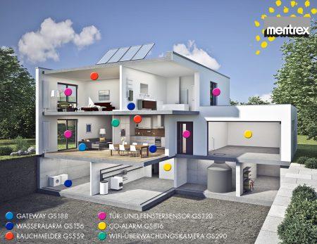 Smarthome-Haus_gross