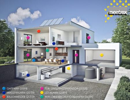 Smarthome Haus GS198_de