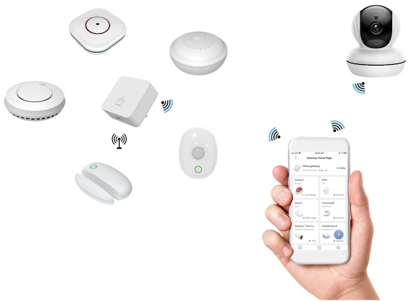 Smarthome-Produktkreis_new
